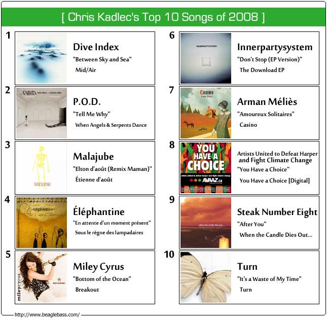 Chris Kadlec's Top Songs of 2008