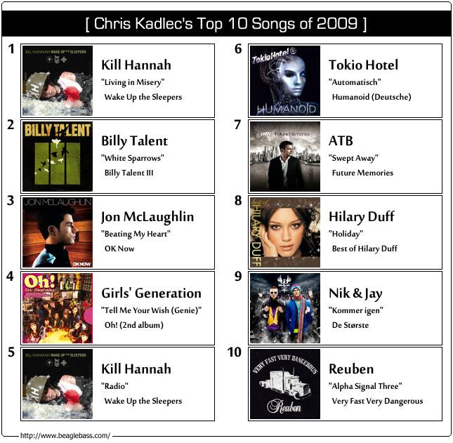 Chris Kadlec's Top Songs of 2009