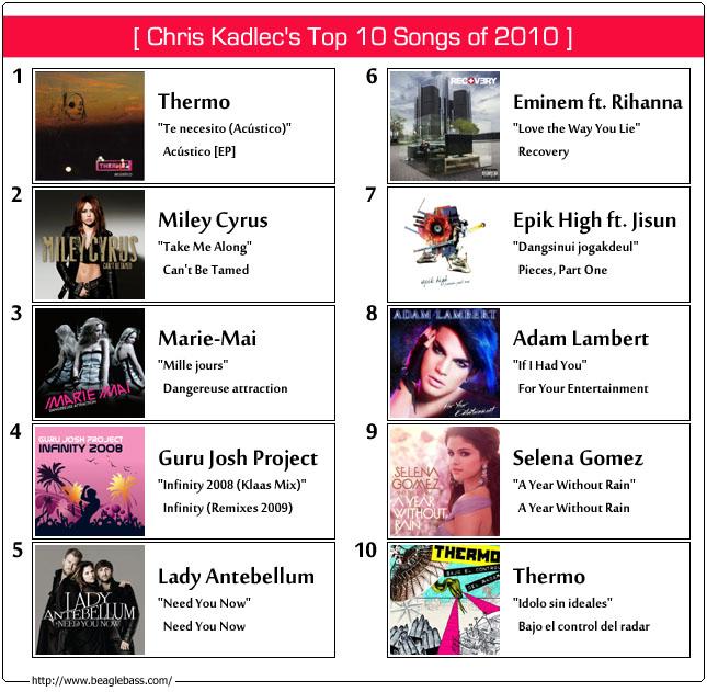 Chris Kadlec's Top Songs of 2010