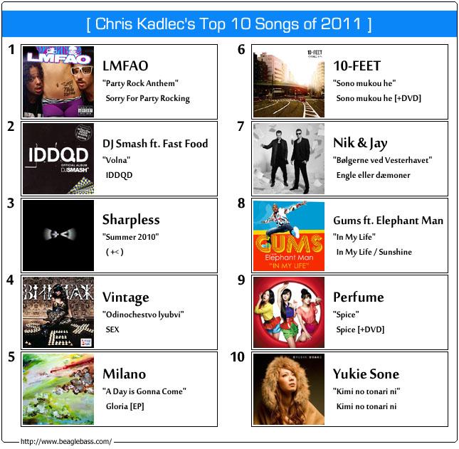 Chris Kadlec's Top Songs of 2011