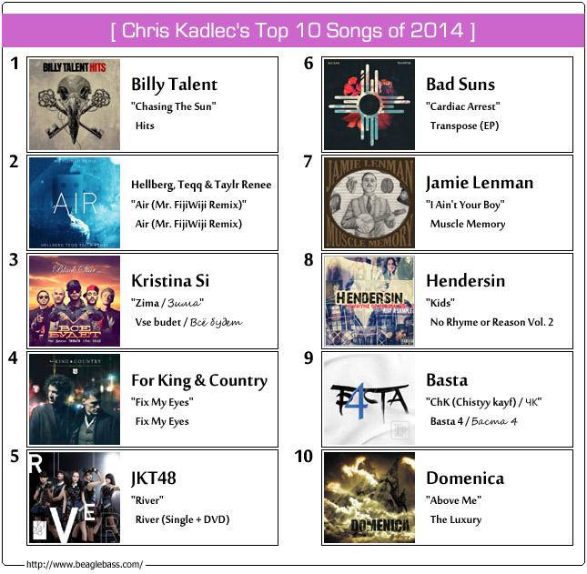 Chris Kadlec's Top Songs of 2014