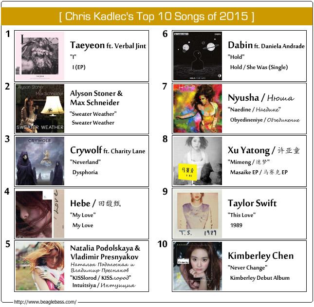 Chris Kadlec's Top Songs of 2015