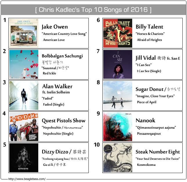 Chris Kadlec's Top Songs of 2016