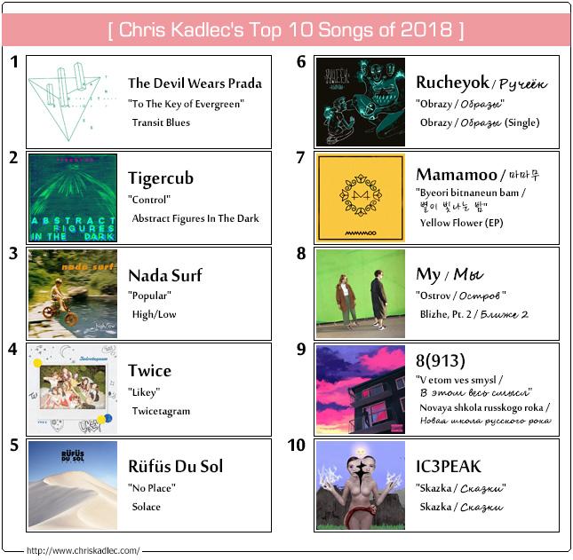 Chris Kadlec's Top Songs of 2018