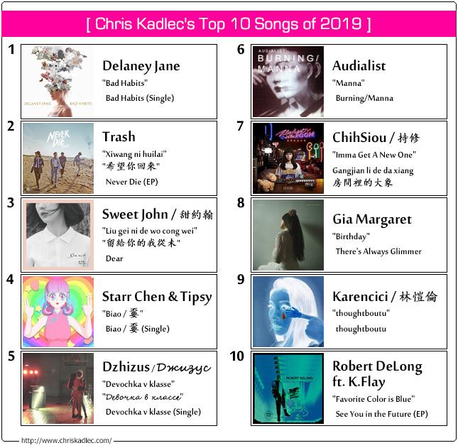 Chris Kadlec's Top Songs of 2019
